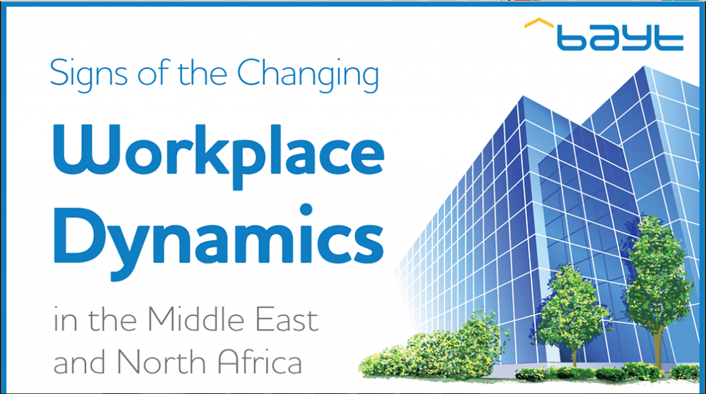 Workplace Dynamics in MENA