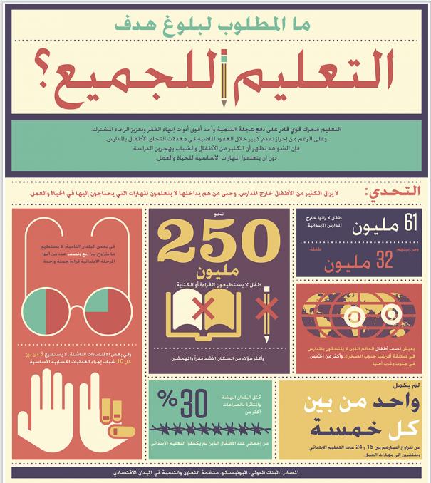 infographic-educ-ar